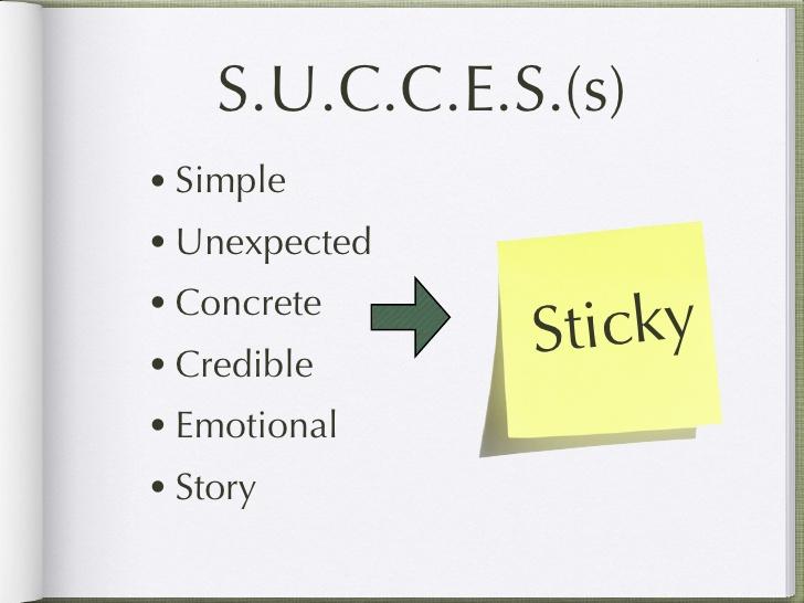 شش پارامتر برای ساختن یه ایده درخشان که سر واژه هاشون کلمه ی «موفقیت» رو میسازن! پس موفقیت باعث ساختن یه ایده موندگار میشه :)