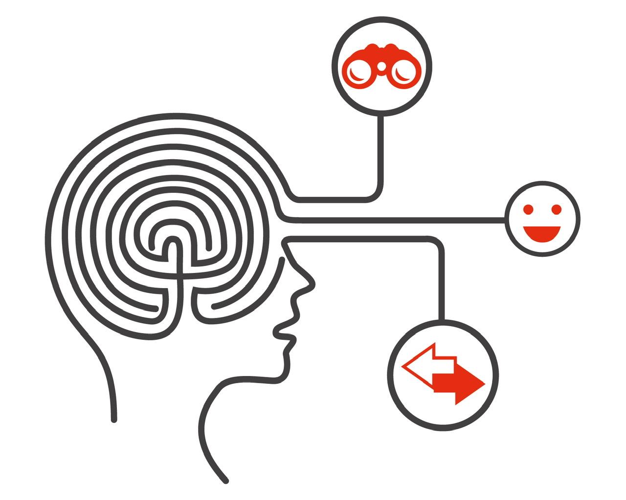 مغز نوین در تفکر طراحی کسب و کار
