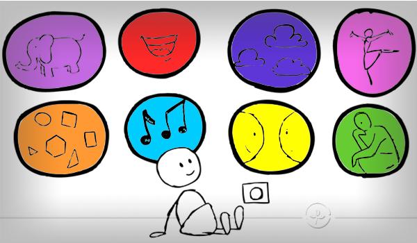 تا حالا چیزی راجع به هوش های چندگانه و ارتباط اون با نحوه یادگیری شنیدی؟