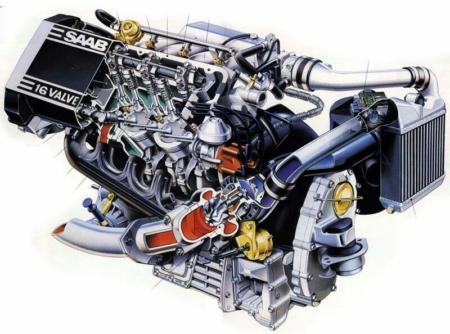 معرفی و بررسی انواع موتور خودرو