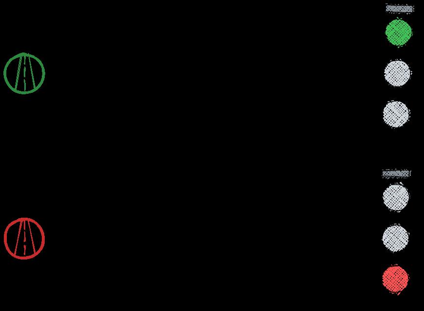 رابطه ورودیها و خروجیهای مسئله در حالت اول