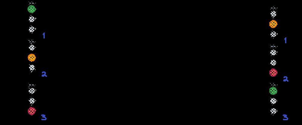 نمایش شبکه حالت دوم بهصورت بازگشتی (RNN)