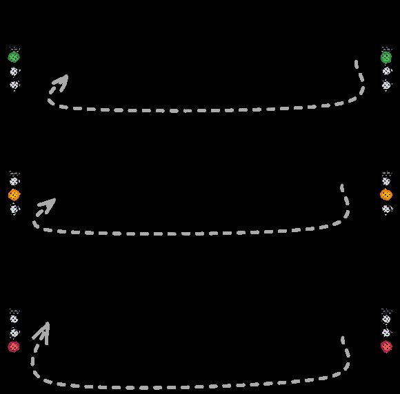 تصویرسازی سادهای از شبکه در حالت دوم، شبکه تمام-متصل بوده و تنها یالهای با وزن 1 نمایش داده شده