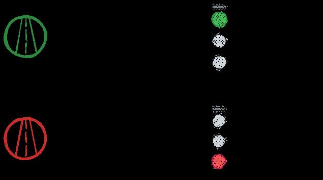 بردارهای one-hot ورودیها و خروجیها