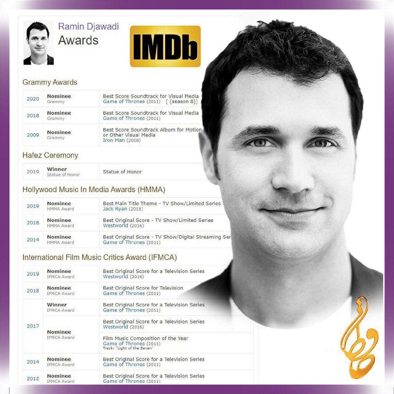 ثبت جایزه حافظ رامین جوادی در سایت imdb
