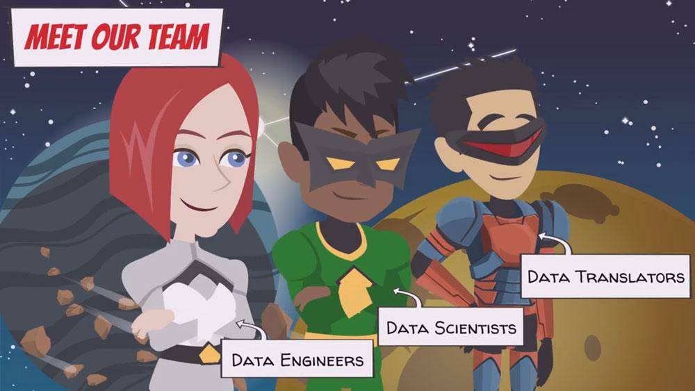 چهار شغل هیجان انگیز در علوم داده ، شما به کدام علاقه دارید؟