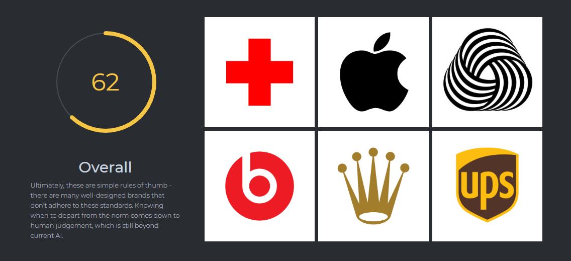 برای این تست از لوگوی مربوط به مشتریان ارائه شده در وبسایت تپسی استفاده کردم.