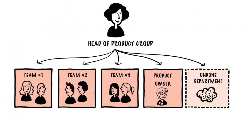 چگونه برای کسب و کارمان تیم هک رشد راه اندازیکنیم؟