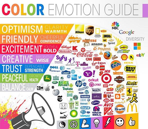 تاثیر رنگ در عکس العمل مخاطبان نسبت به برند چگونهاست؟