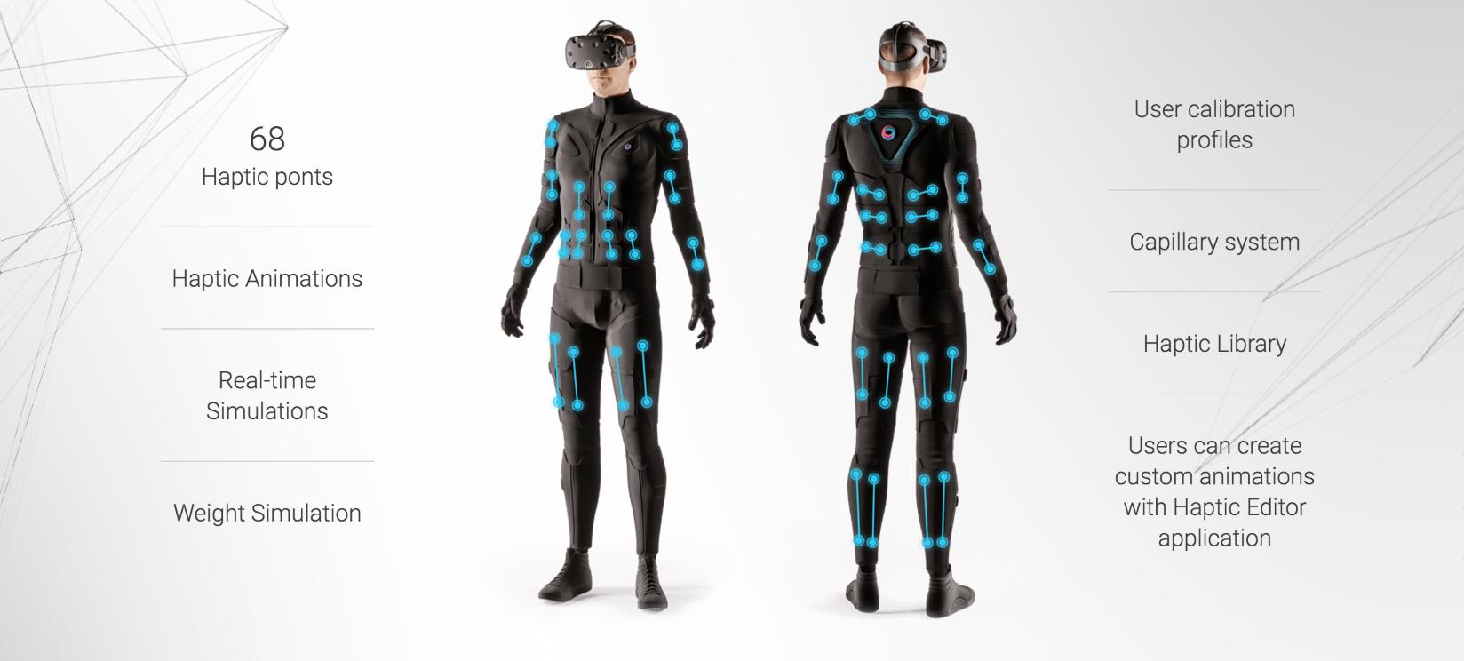 لباس مخصوص بازی با تکنولوژی هپتیک