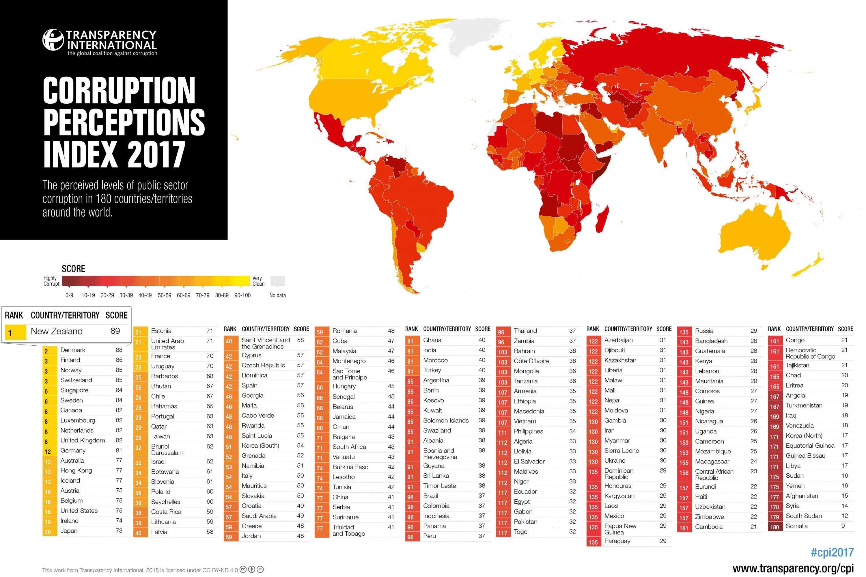 رتبهبندی کشورها در شاخص ادراک فساد سال 2017 میلادی، اعلامی از سوی سازمان بینالمللی شفافیت