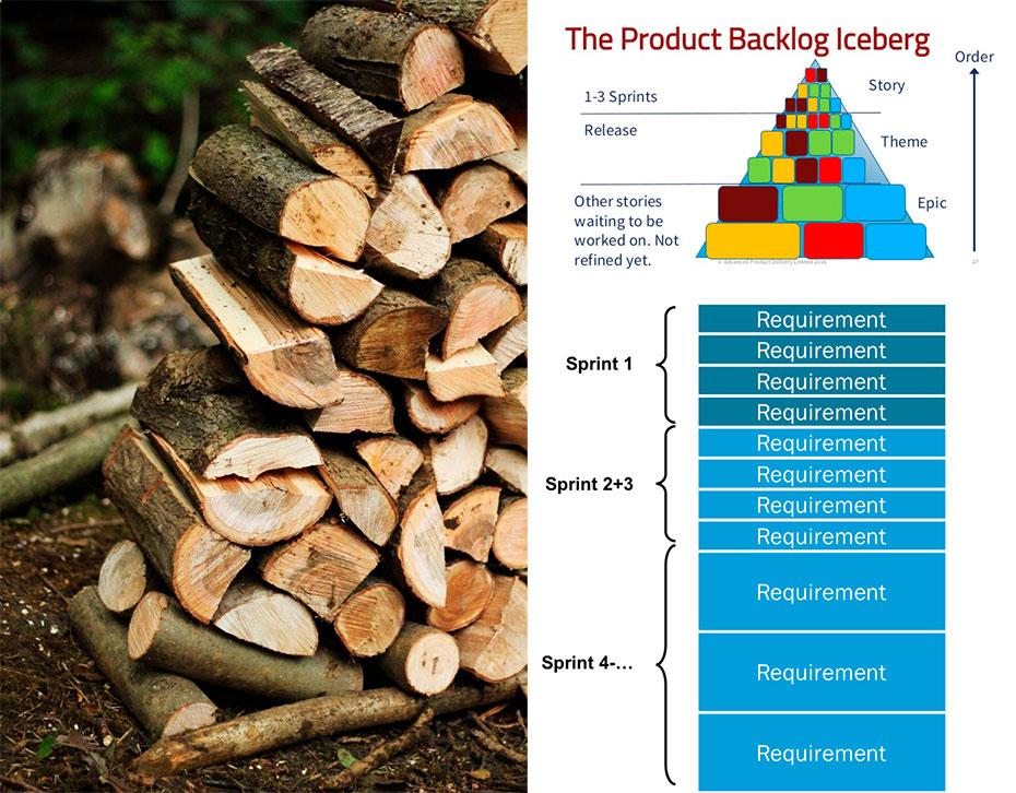 بکلاگهای چوبی، اجداد بکلاگهای محصول
