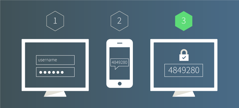 پیاده سازی Mobile Number Authentication در Django