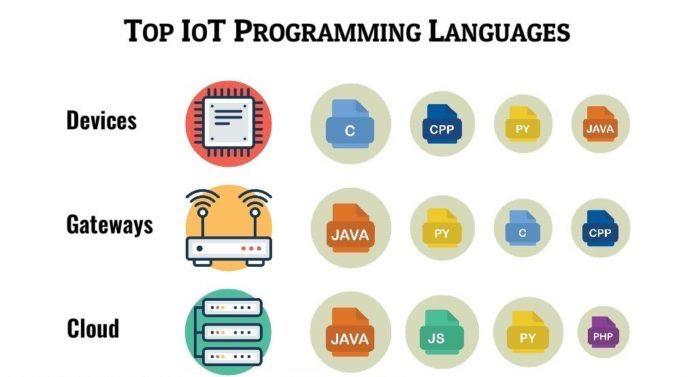 زبان برنامه نويسي در IOT چيست؟