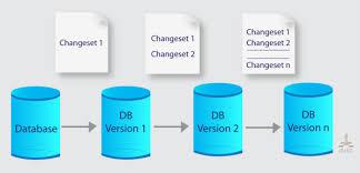 مدیریت تغییرات دیتابیس با Liquibase
