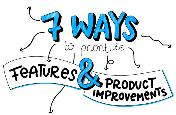 هفت استراتژی جهت انتخاب بهترین قابلیتها برای محصولتان