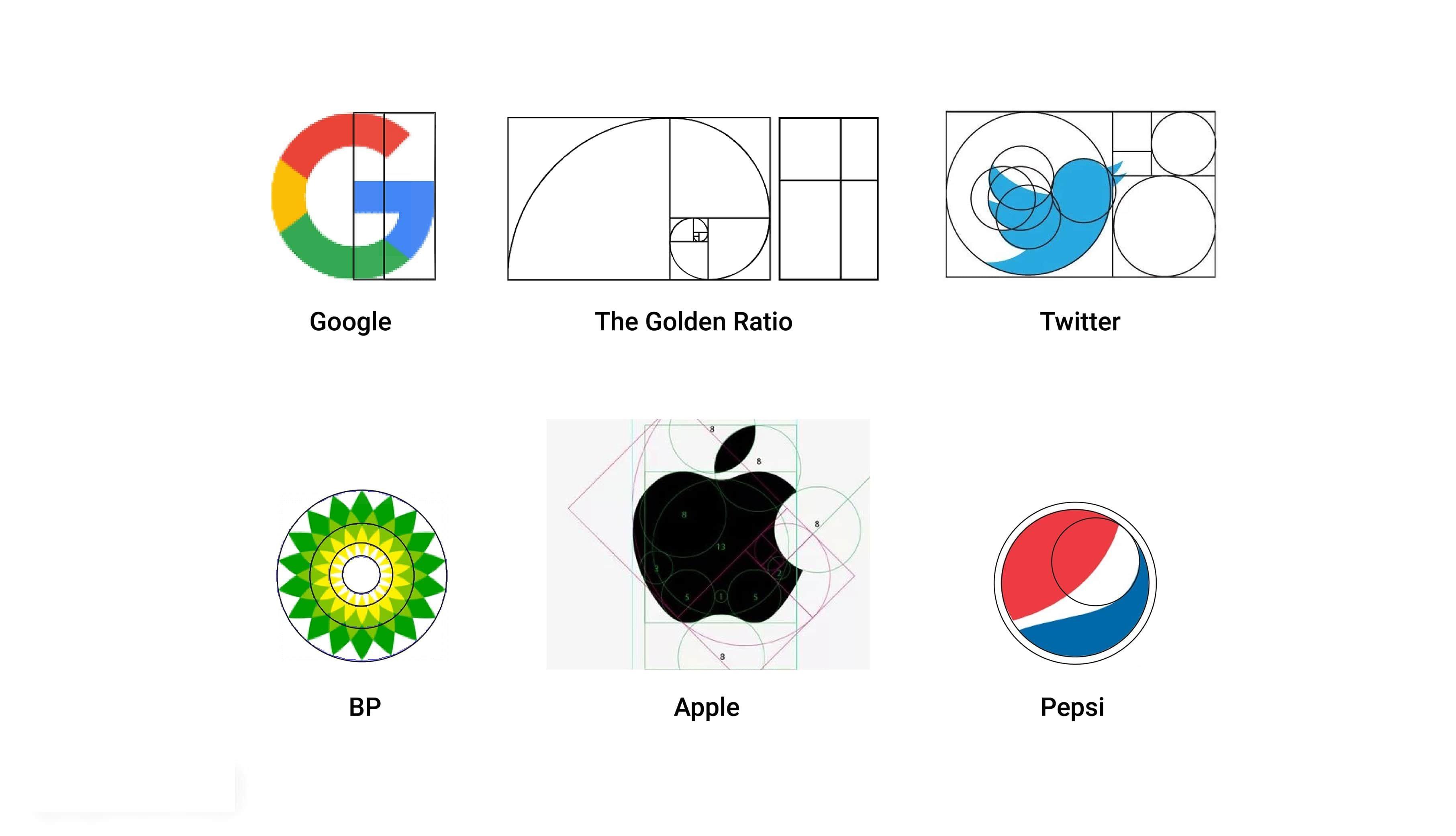 رعایت نسبت طلایی در لوگوهای شرکتهای معتبر جهان