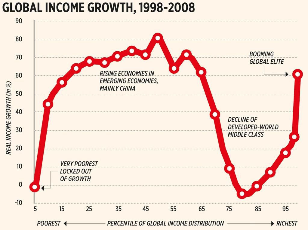 رانت شهروندی: آیا نابرابری در فرصتها بر اساس جغرافیا قابل دفاع است؟